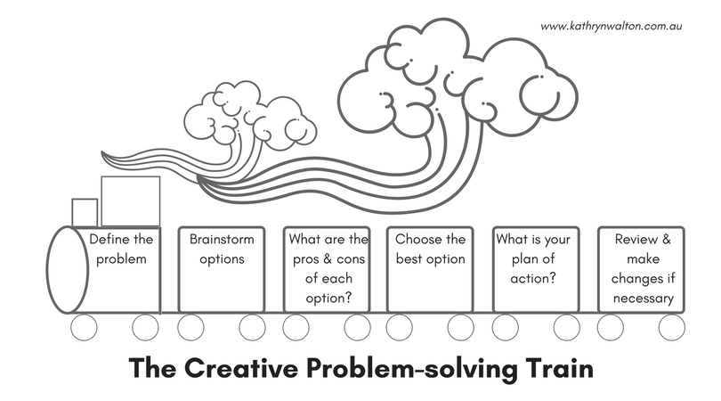 The creative problem-solving train