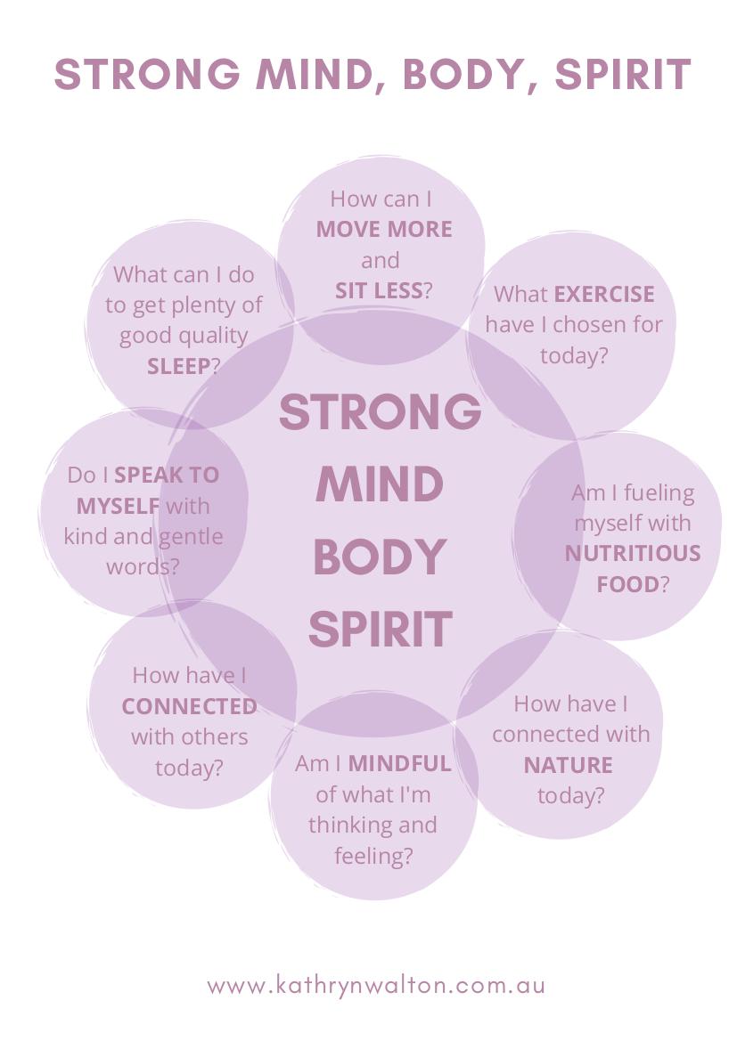 Strong Mind Body Spirit